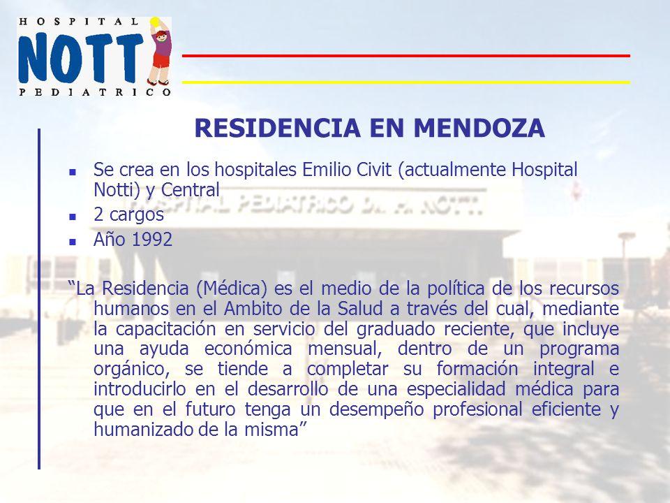 RESIDENCIA EN MENDOZA Se crea en los hospitales Emilio Civit (actualmente Hospital Notti) y Central.