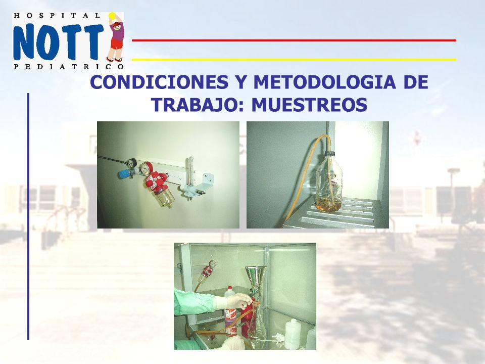 CONDICIONES Y METODOLOGIA DE TRABAJO: MUESTREOS