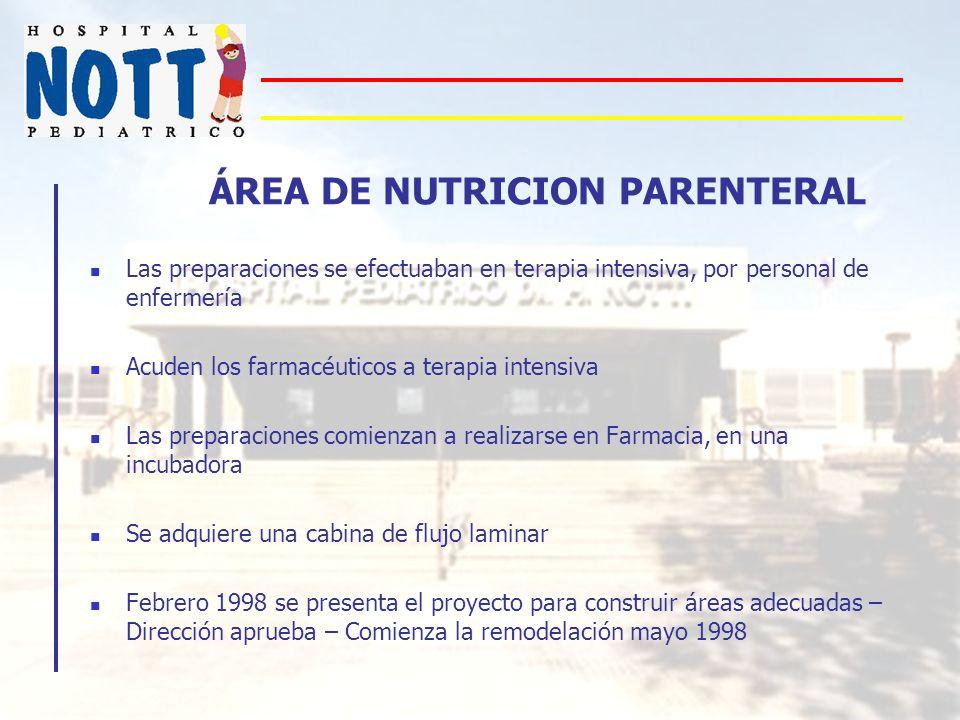 ÁREA DE NUTRICION PARENTERAL