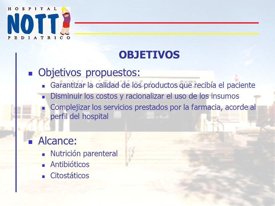 Objetivos propuestos: