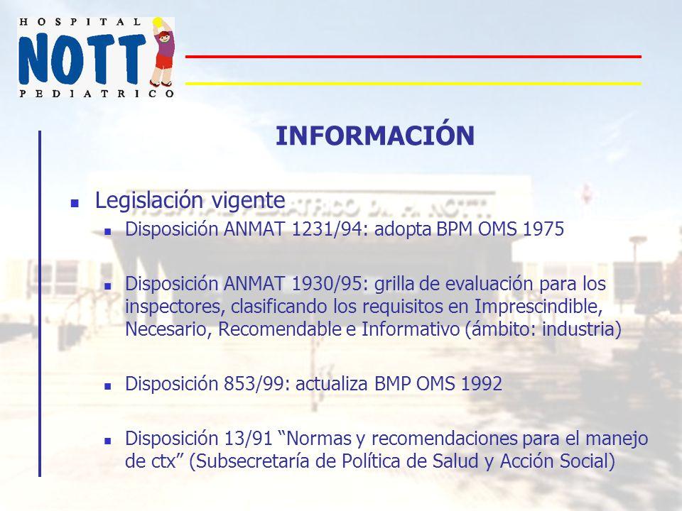 INFORMACIÓN Legislación vigente