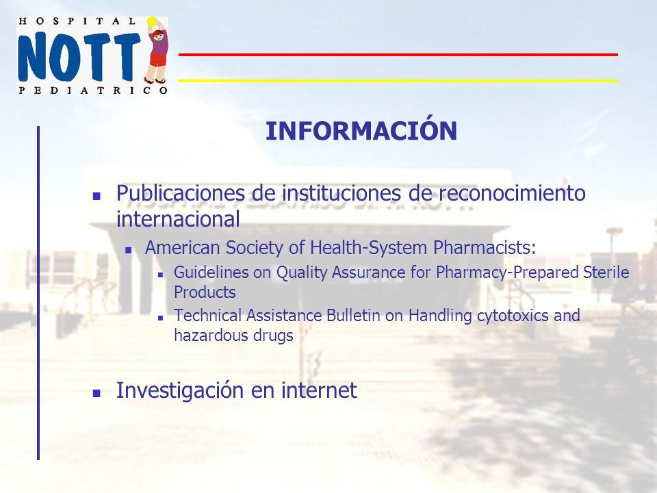 INFORMACIÓN Publicaciones de instituciones de reconocimiento internacional. American Society of Health-System Pharmacists: