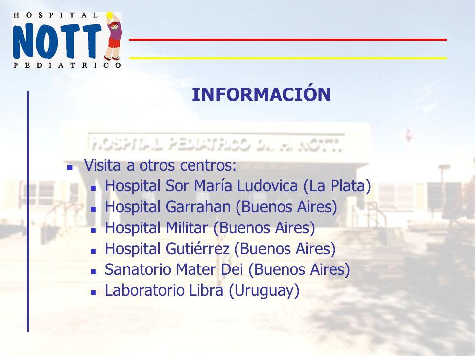 INFORMACIÓN Visita a otros centros: