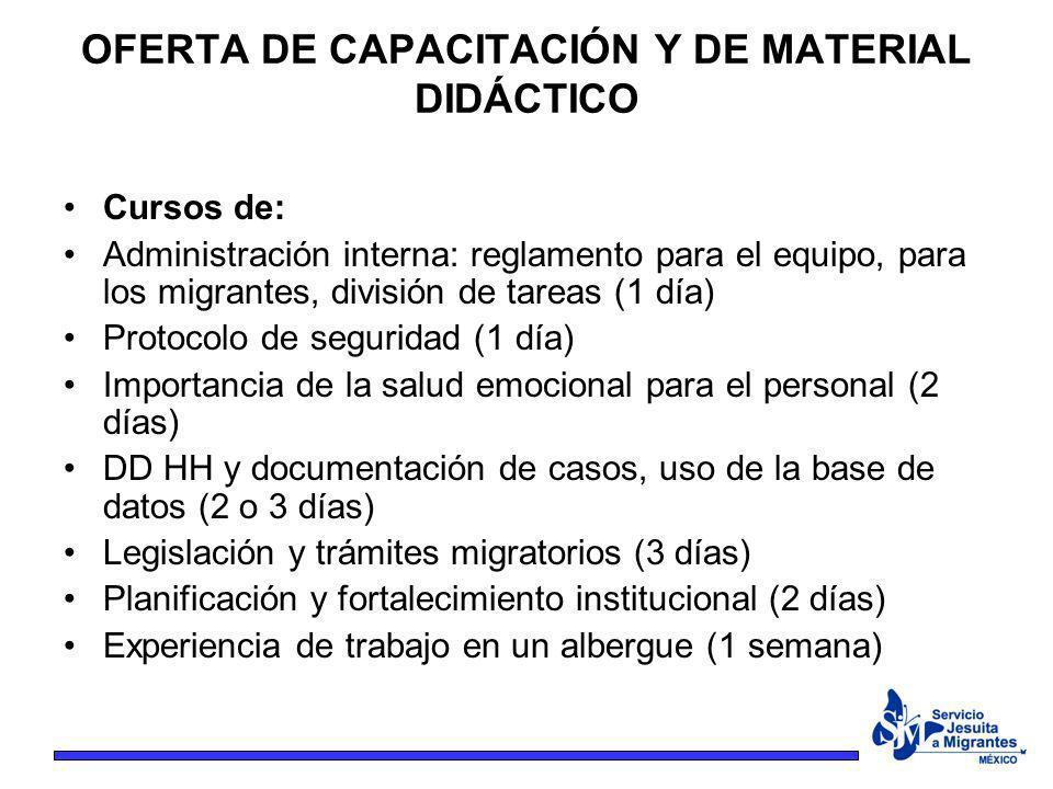 OFERTA DE CAPACITACIÓN Y DE MATERIAL DIDÁCTICO