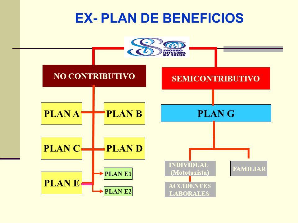 EX- PLAN DE BENEFICIOS PLAN A PLAN B PLAN E PLAN C PLAN D PLAN G