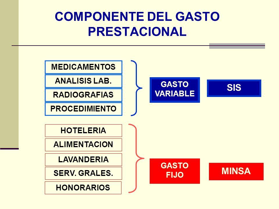 COMPONENTE DEL GASTO PRESTACIONAL