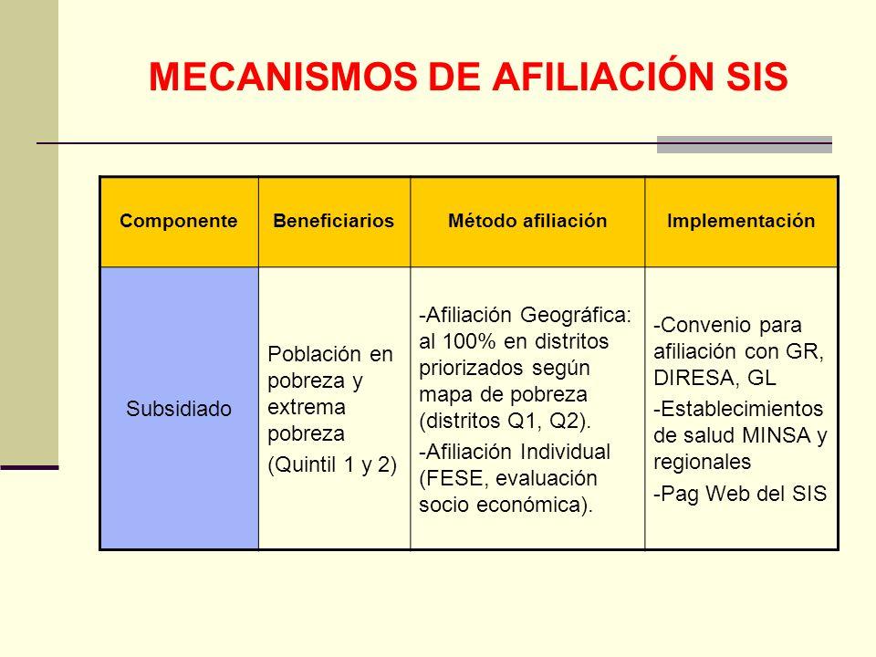 MECANISMOS DE AFILIACIÓN SIS