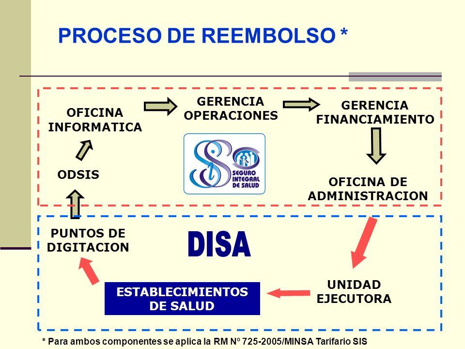 OFICINA DE ADMINISTRACION ESTABLECIMIENTOS DE SALUD