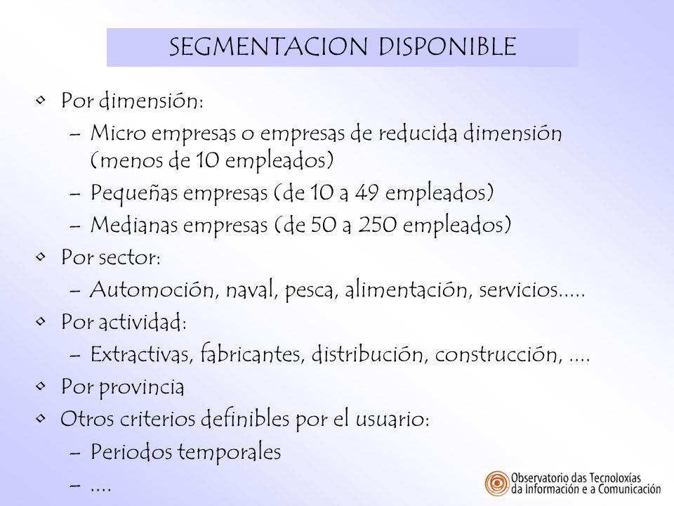 SEGMENTACION DISPONIBLE