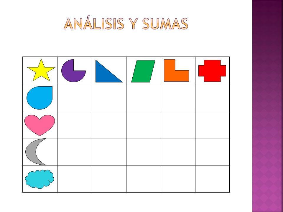 ANÁLISIS Y SUMAS