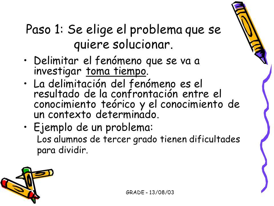 Paso 1: Se elige el problema que se quiere solucionar.