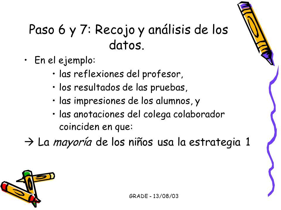 Paso 6 y 7: Recojo y análisis de los datos.