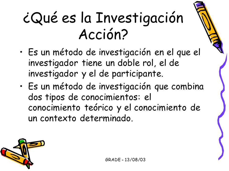 ¿Qué es la Investigación Acción