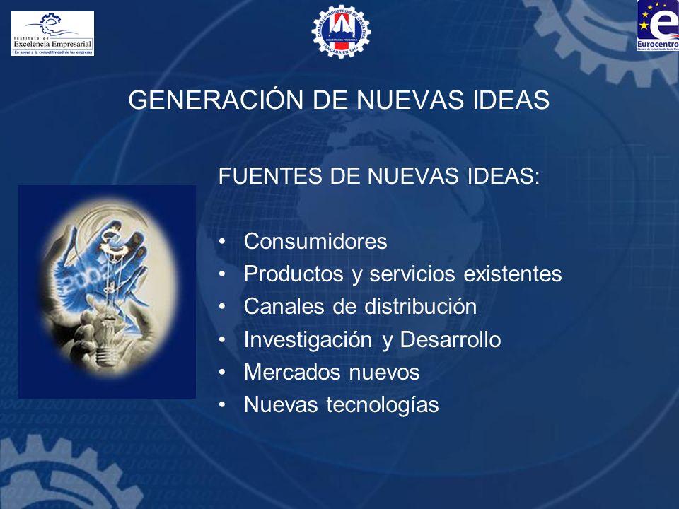 GENERACIÓN DE NUEVAS IDEAS