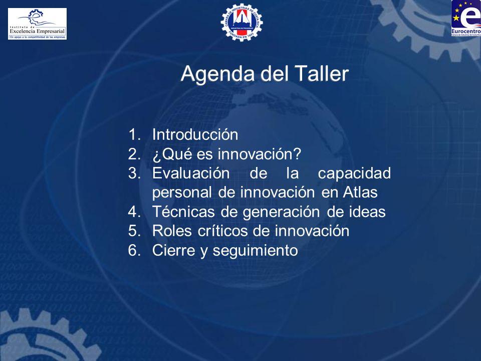 Agenda del Taller Introducción ¿Qué es innovación