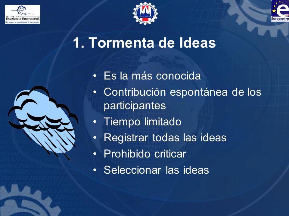 1. Tormenta de Ideas Es la más conocida