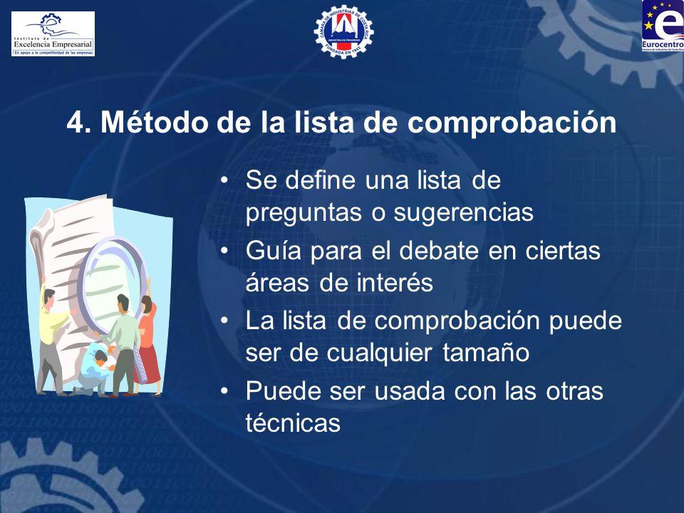4. Método de la lista de comprobación