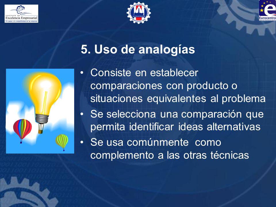 5. Uso de analogías Consiste en establecer comparaciones con producto o situaciones equivalentes al problema.
