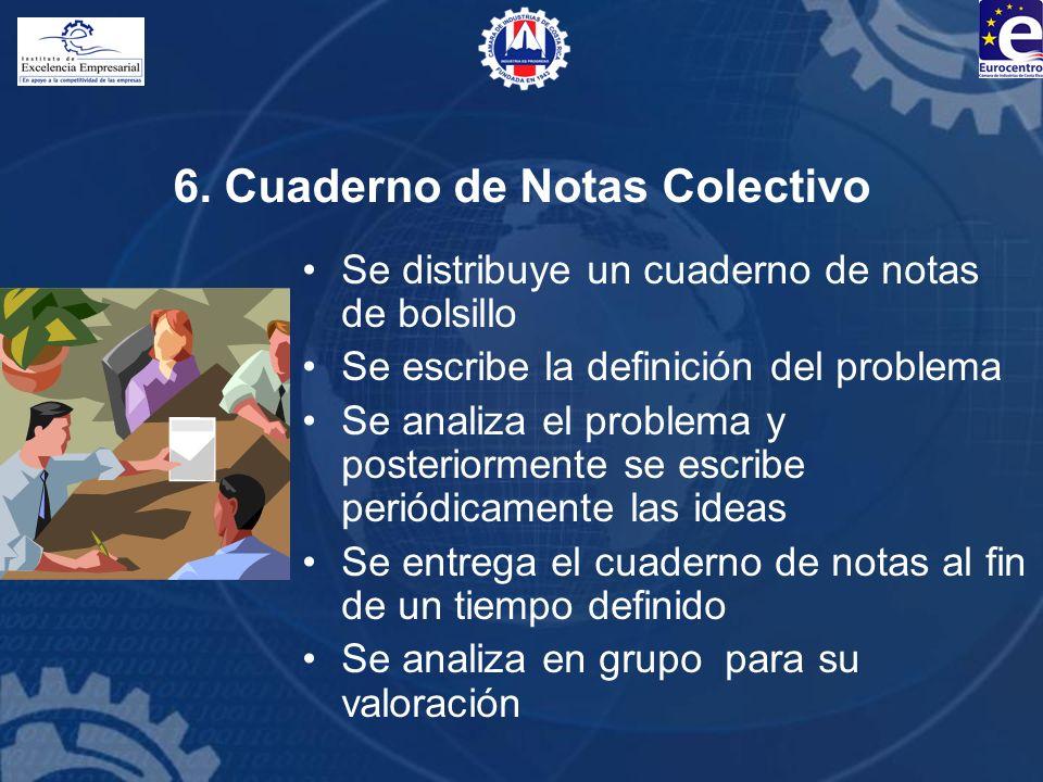 6. Cuaderno de Notas Colectivo