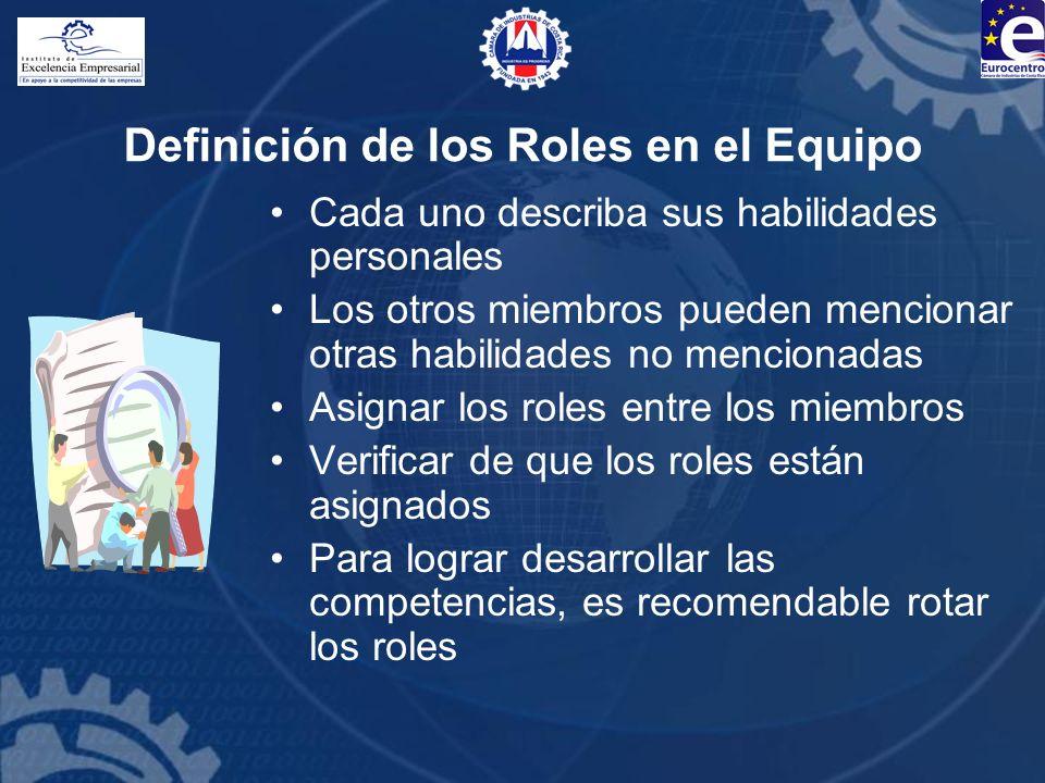 Definición de los Roles en el Equipo