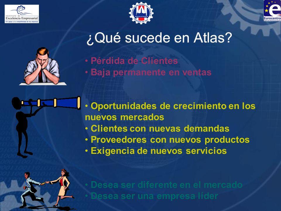 ¿Qué sucede en Atlas Pérdida de Clientes Baja permanente en ventas