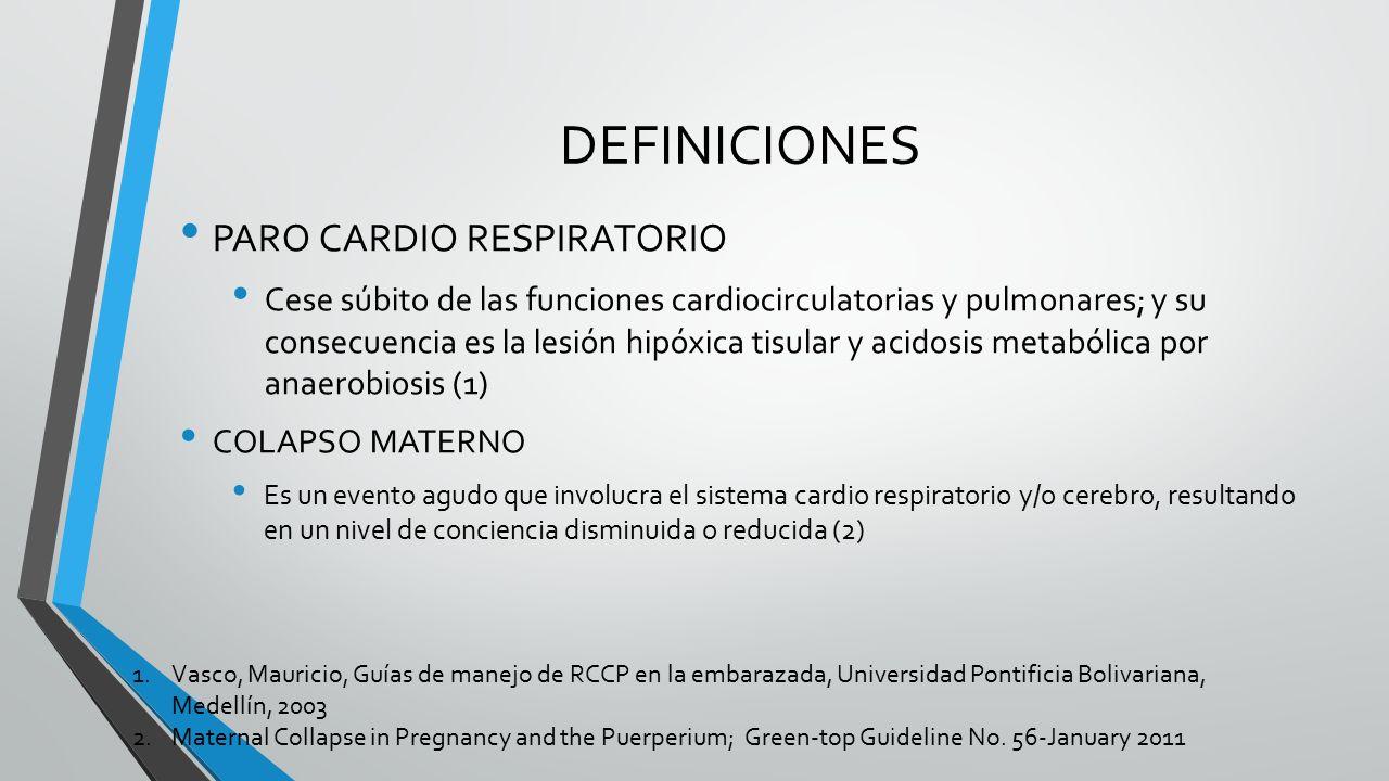 REANIMACION CARDIO PULMONAR EN EMBARAZO - ppt descargar