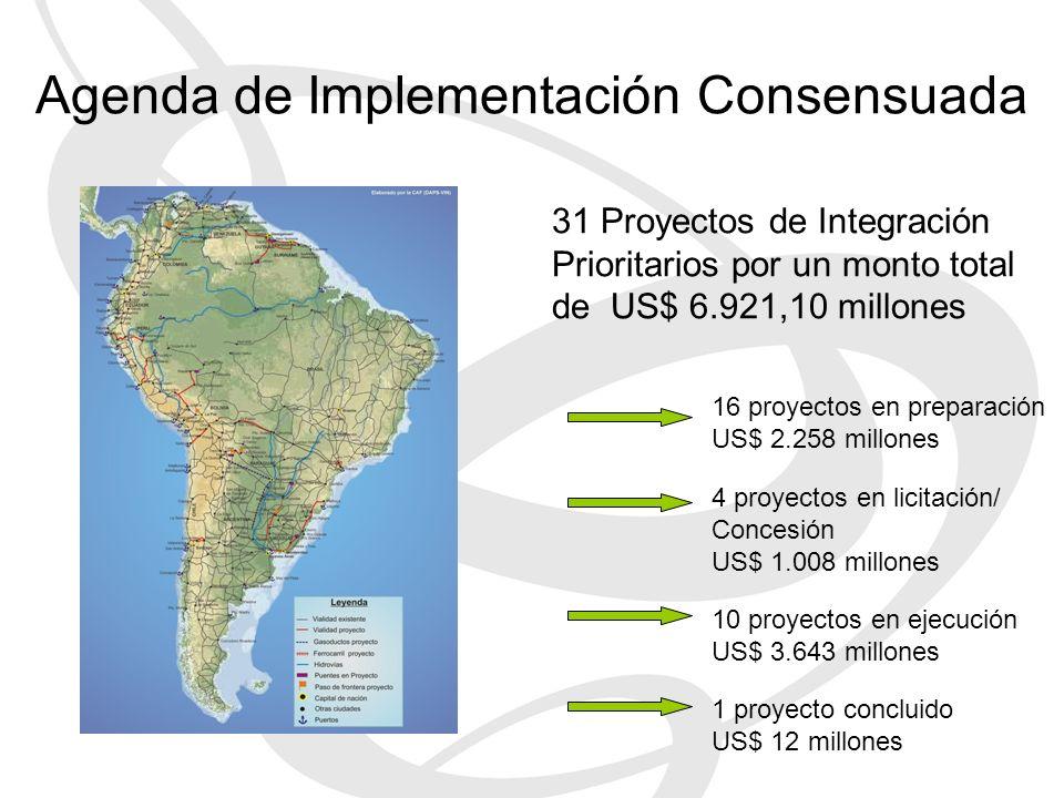 Agenda de Implementación Consensuada