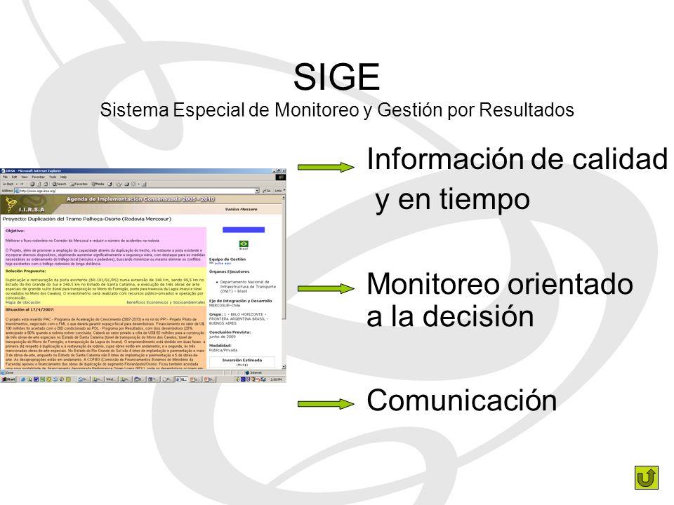 SIGE Sistema Especial de Monitoreo y Gestión por Resultados