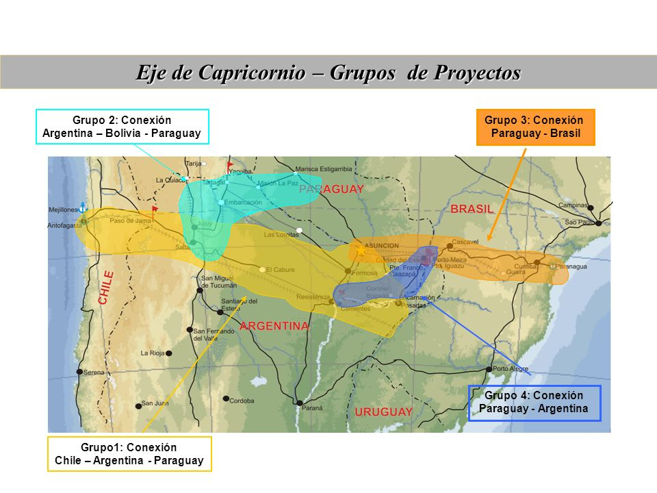 Eje de Capricornio – Grupos de Proyectos