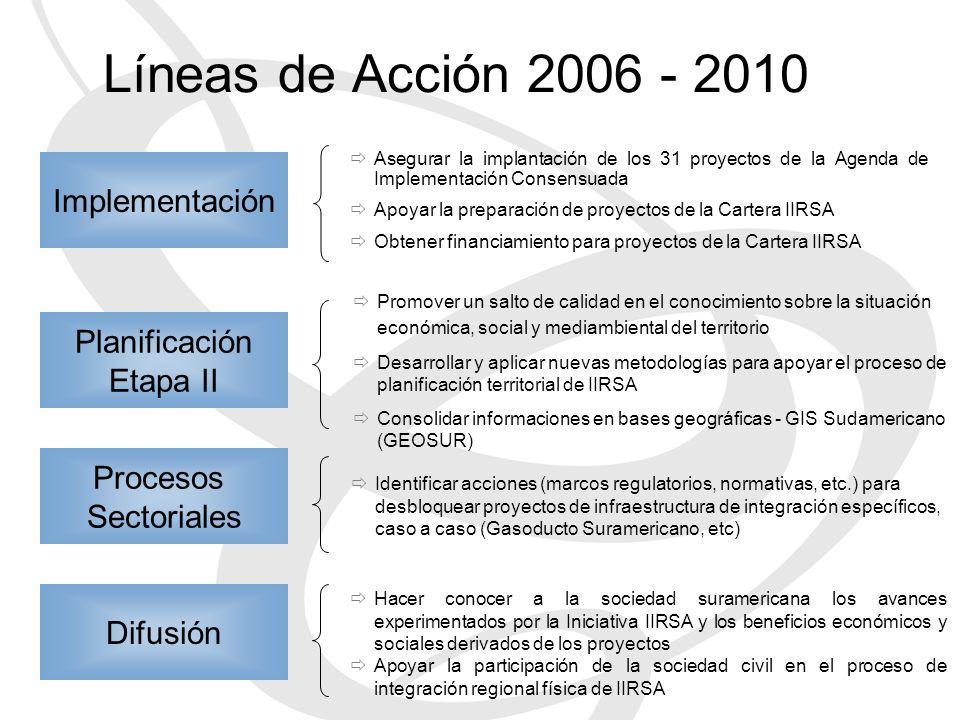 Líneas de Acción 2006 - 2010 Implementación Planificación Etapa II