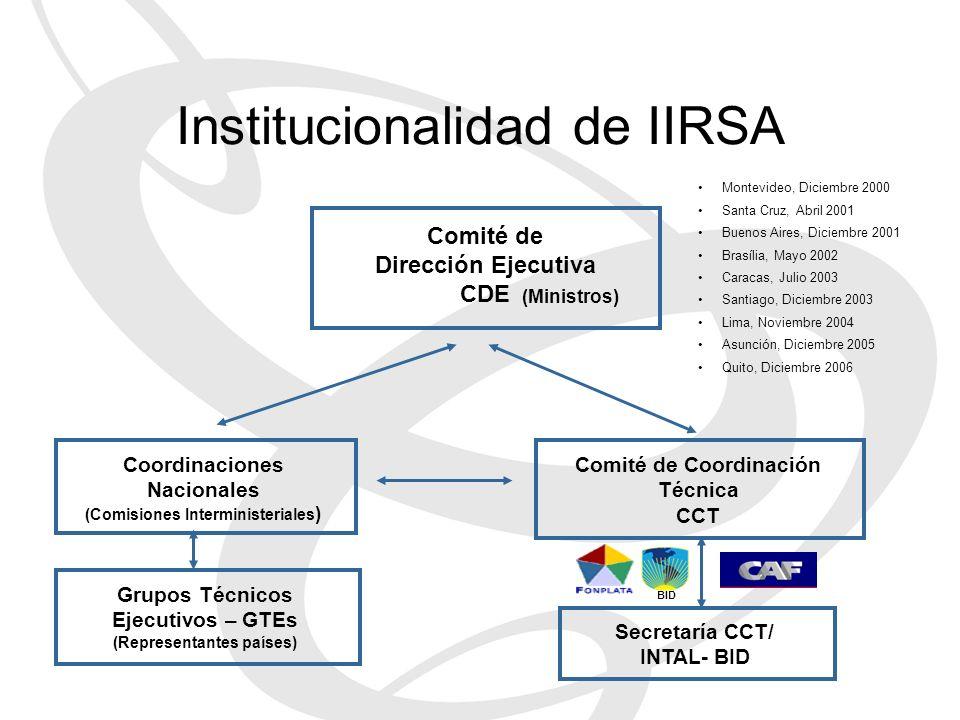 Institucionalidad de IIRSA