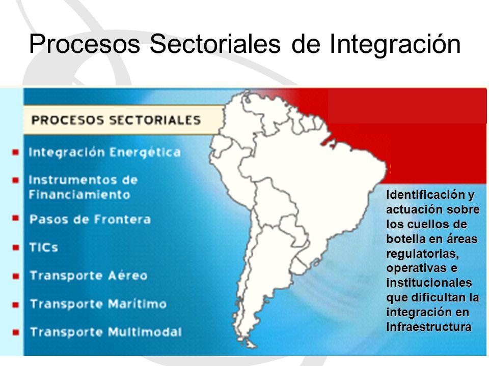 Procesos Sectoriales de Integración