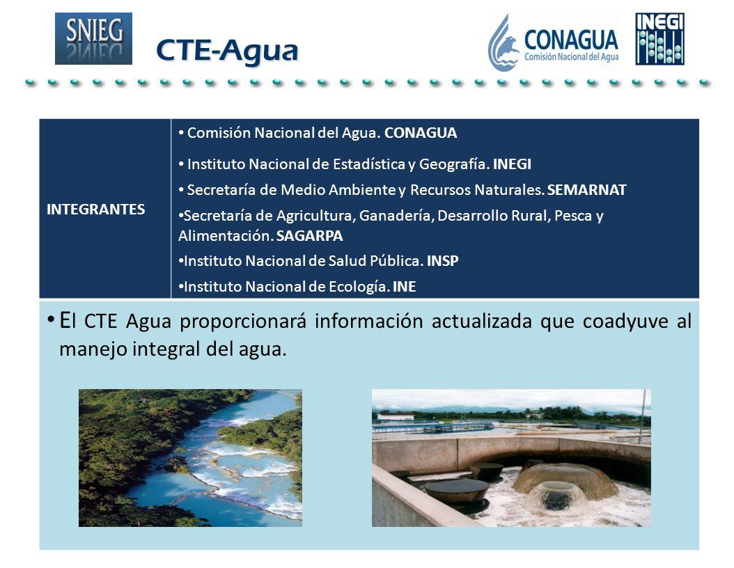 CTE-Agua INTEGRANTES. Comisión Nacional del Agua. CONAGUA. Instituto Nacional de Estadística y Geografía. INEGI.
