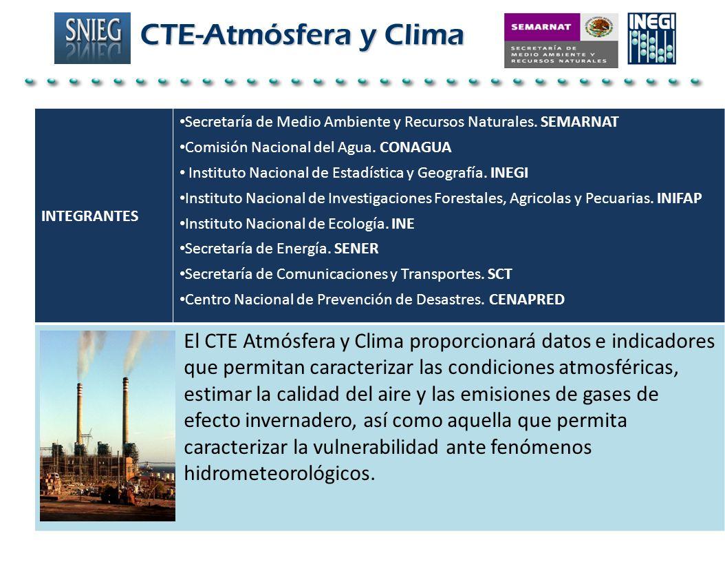 CTE-Atmósfera y Clima INTEGRANTES. Secretaría de Medio Ambiente y Recursos Naturales. SEMARNAT. Comisión Nacional del Agua. CONAGUA.
