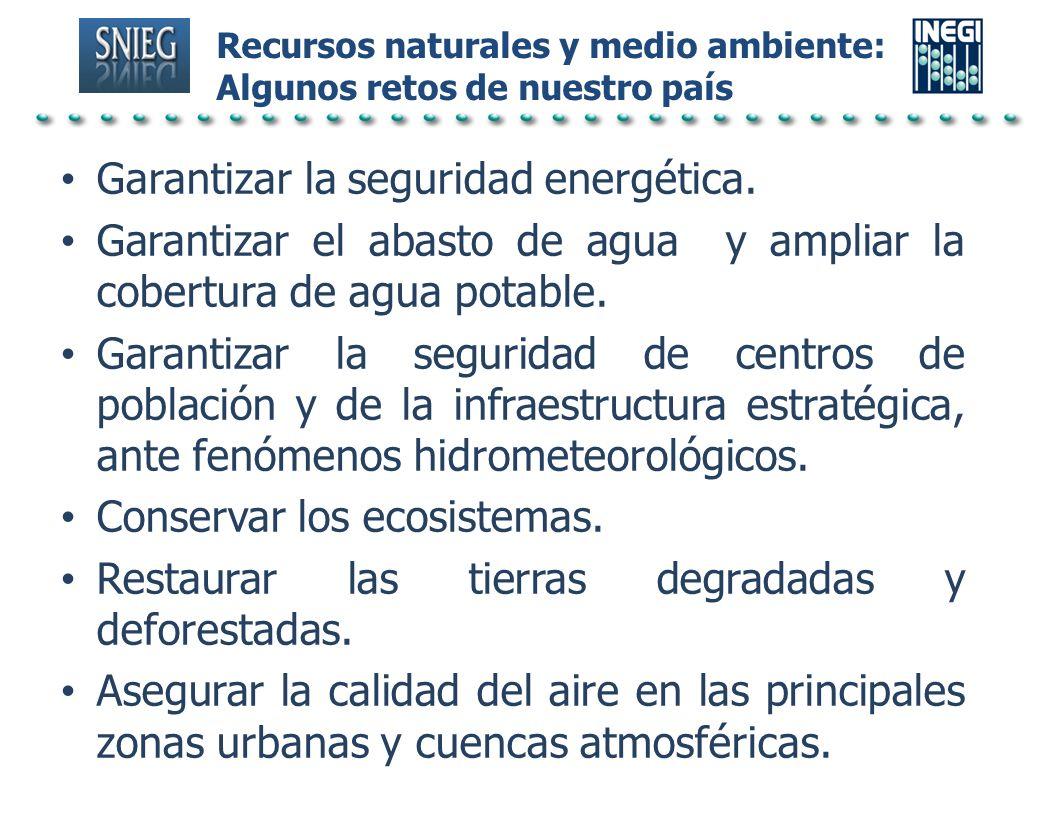Recursos naturales y medio ambiente: Algunos retos de nuestro país