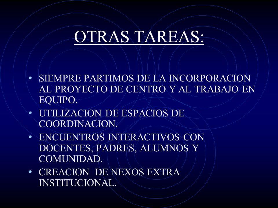 OTRAS TAREAS: SIEMPRE PARTIMOS DE LA INCORPORACION AL PROYECTO DE CENTRO Y AL TRABAJO EN EQUIPO. UTILIZACION DE ESPACIOS DE COORDINACION.