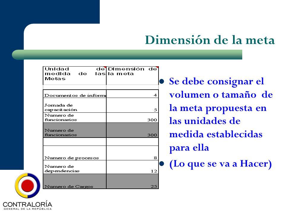 Dimensión de la meta Se debe consignar el volumen o tamaño de la meta propuesta en las unidades de medida establecidas para ella.
