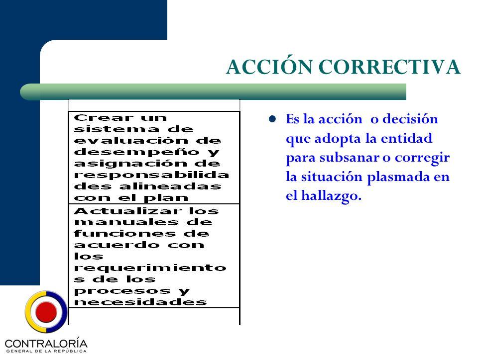 ACCIÓN CORRECTIVA Es la acción o decisión que adopta la entidad para subsanar o corregir la situación plasmada en el hallazgo.