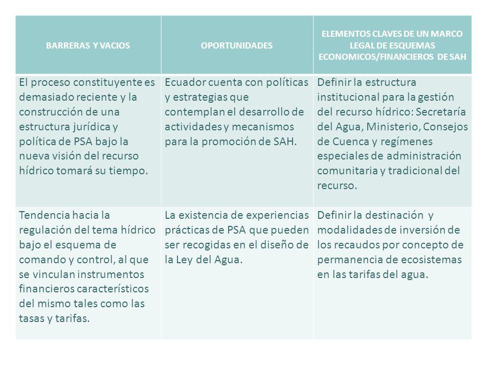 BARRERAS Y VACIOSOPORTUNIDADES. ELEMENTOS CLAVES DE UN MARCO LEGAL DE ESQUEMAS ECONOMICOS/FINANCIEROS DE SAH.