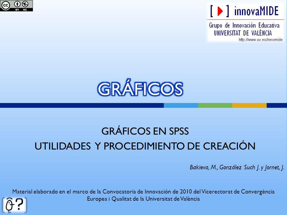 GRÁFICOS EN SPSS UTILIDADES Y PROCEDIMIENTO DE CREACIÓN