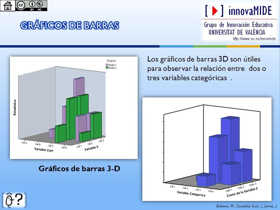 GRÁFICOS DE BARRAS Los gráficos de barras 3D son útiles para observar la relación entre dos o tres variables categóricas .