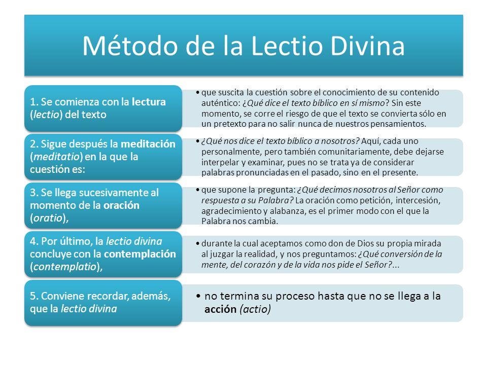 Método de la Lectio Divina