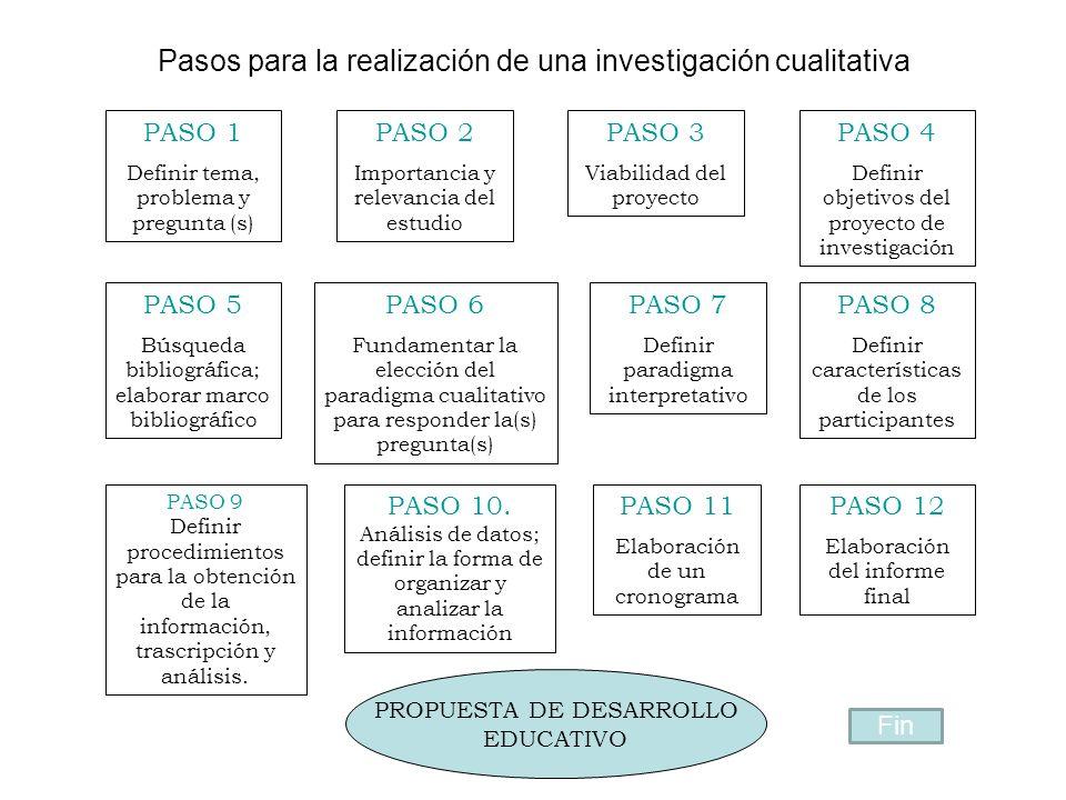 Pasos para la realización de una investigación cualitativa