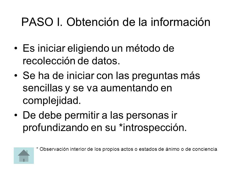 PASO I. Obtención de la información