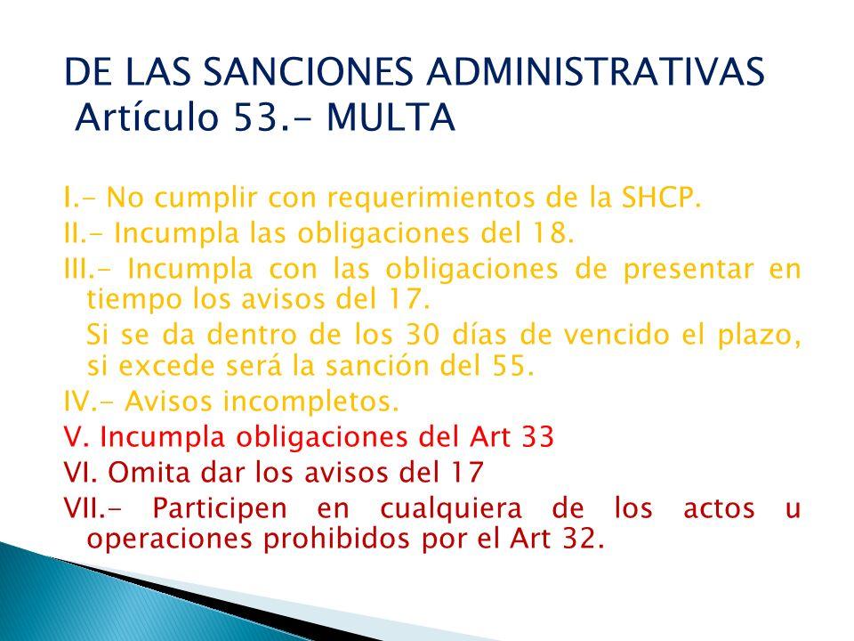 DE LAS SANCIONES ADMINISTRATIVAS Artículo 53.- MULTA