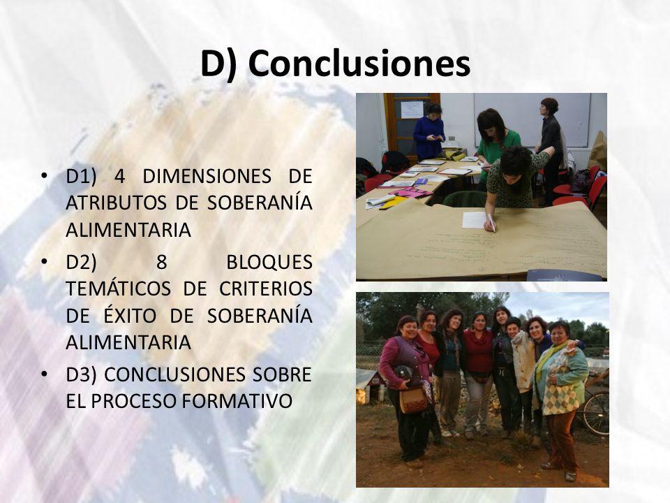 D) Conclusiones D1) 4 DIMENSIONES DE ATRIBUTOS DE SOBERANÍA ALIMENTARIA. D2) 8 BLOQUES TEMÁTICOS DE CRITERIOS DE ÉXITO DE SOBERANÍA ALIMENTARIA.