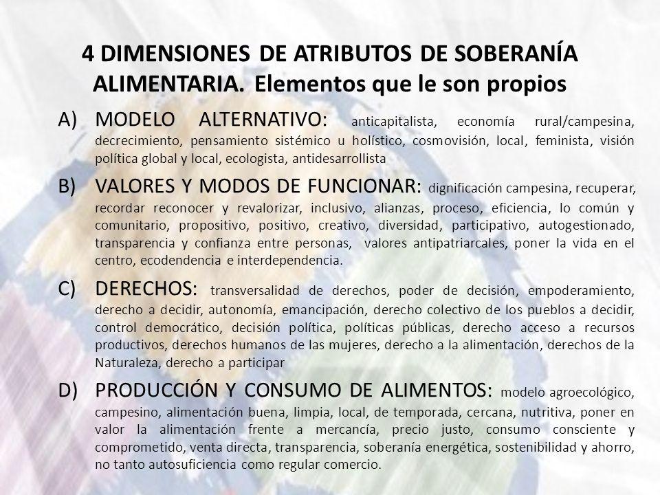 4 DIMENSIONES DE ATRIBUTOS DE SOBERANÍA ALIMENTARIA