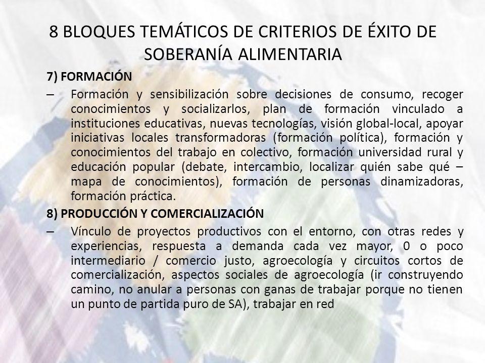 8 BLOQUES TEMÁTICOS DE CRITERIOS DE ÉXITO DE SOBERANÍA ALIMENTARIA