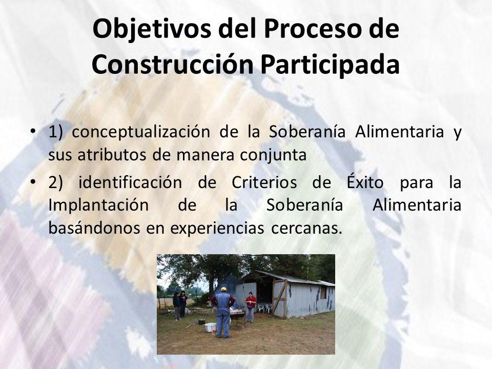 Objetivos del Proceso de Construcción Participada