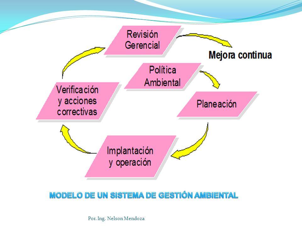 MODELO DE UN SISTEMA DE GESTIÓN AMBIENTAL